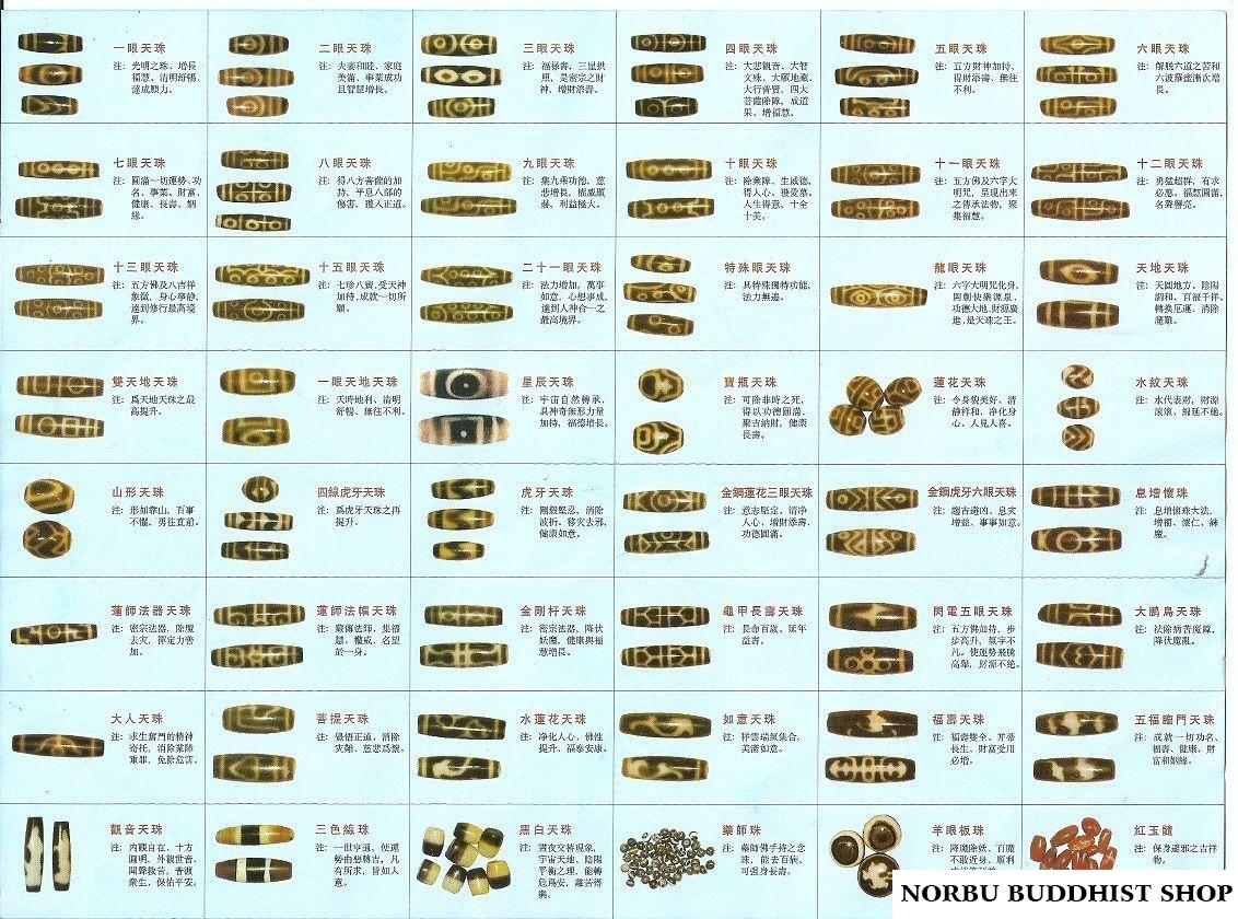 Tổng hợp các tên gọi và phân loại đầy đủ về Dzi bead 2