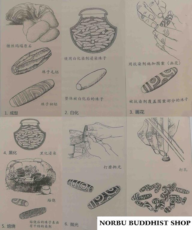 7 yếu tố quan trọng để xác định Dzi bead thiên châu Tây Tạng chuẩn 4