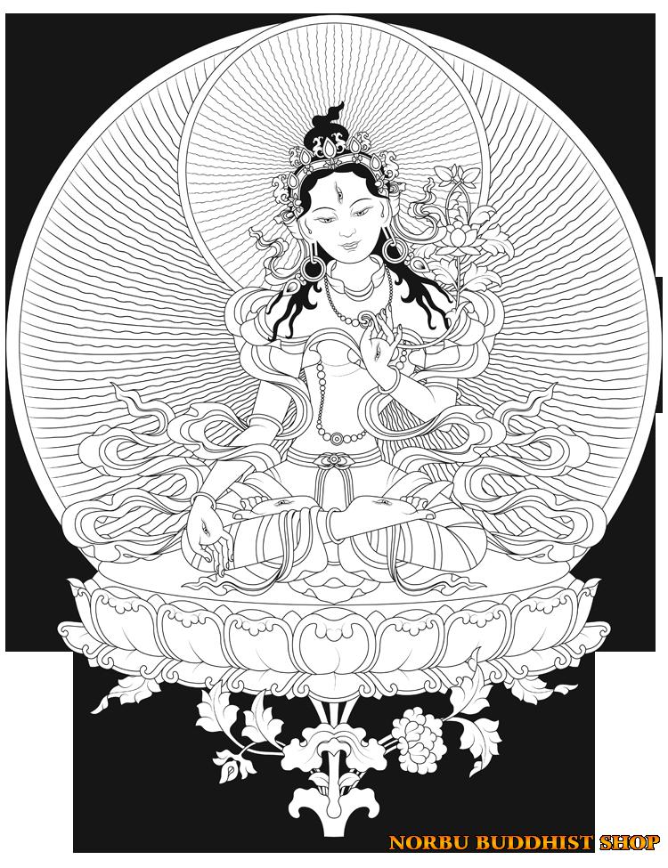 Tìm hiểu nét độc đáo tranh Thangka tâm linh Phật giáo Tây Tạng 8